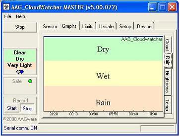 ecran pluie